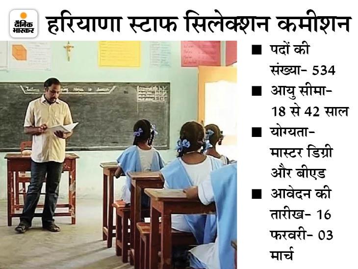 संस्कृत विषय में पीजीटी टीचर के 534 पदों पर भर्ती के लिए करें आवेदन, 16 फरवरी से शुरू होगी एप्लीकेशन प्रॉसेस करिअर,Career - Dainik Bhaskar