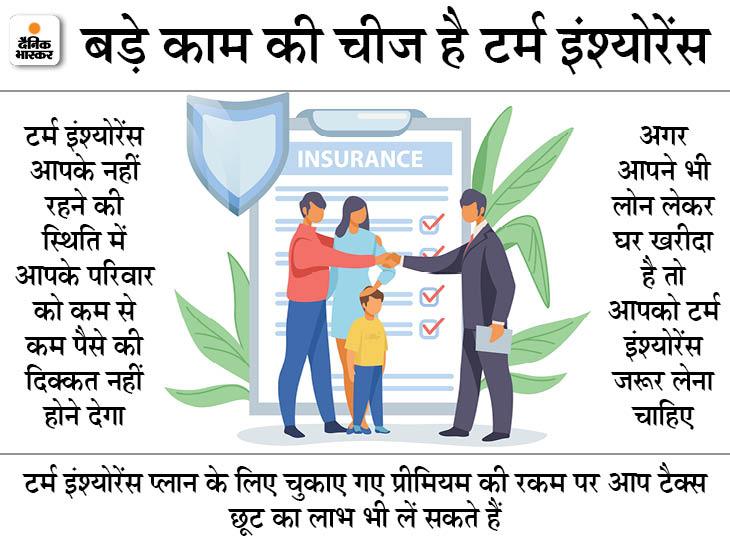 टर्म इंश्योरेंस में कम पैसों में अपनी फैमिली का भविष्य कर सकते हैं सुरक्षित, यहां जानें इससे जुड़ी खास बातें बिजनेस,Business - Dainik Bhaskar