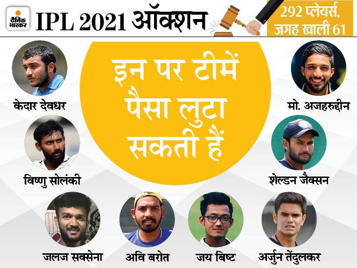 20 लाख कीमत वाले सोलंकी और देवधर पर नजर; 31 बॉल पर 77 रन बनाने वाले अर्जुन तेंदुलकर का भी दावा मजबूत क्रिकेट,Cricket - Dainik Bhaskar