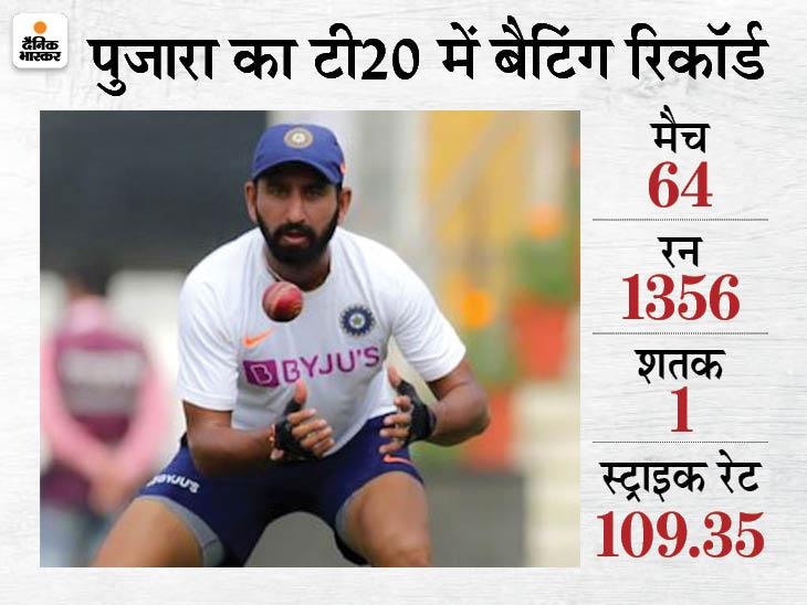 IPL में चेतेश्वर पुजारा: CSK ने टर्निंग ट्रैक बनवाए तो कप्तान धोनी के लिए ट्रम्प कार्ड साबित हो सकते हैं टीम इंडिया ने नंबर -3 बैट्समैन