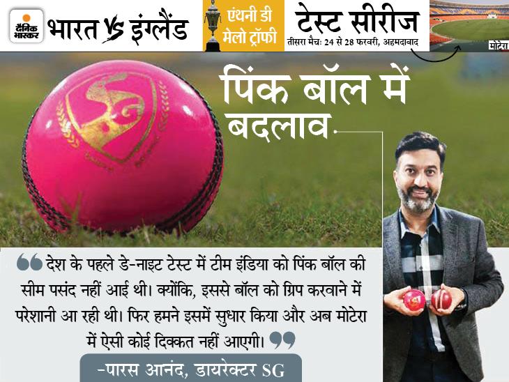 मोटेरा टेस्ट में 36 पिंक बॉल का ऑर्डर, डे-नाइट टेस्ट में टीम इंडिया 36 रन पर ऑलआउट हो चुकी|क्रिकेट,Cricket - Dainik Bhaskar