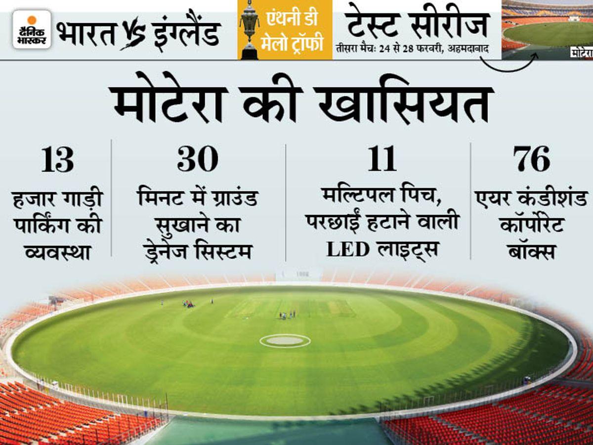 जानिए, 11 मल्टीपल पिच और 1.32 लाख दर्शकों की क्षमता वाला मोटेरा स्टेडियम की खासियतें गुजरात,Gujarat - Dainik Bhaskar