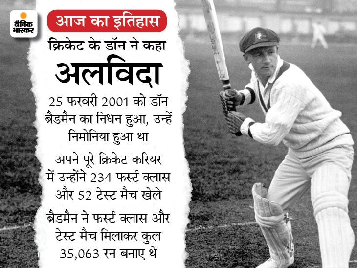 सर डॉन ब्रैडमैन का निधन, जिन्होंने तीन ओवर में शतक जड़ दिया था; उनका एक रिकॉर्ड तो आज तक नहीं टूट सका देश,National - Dainik Bhaskar