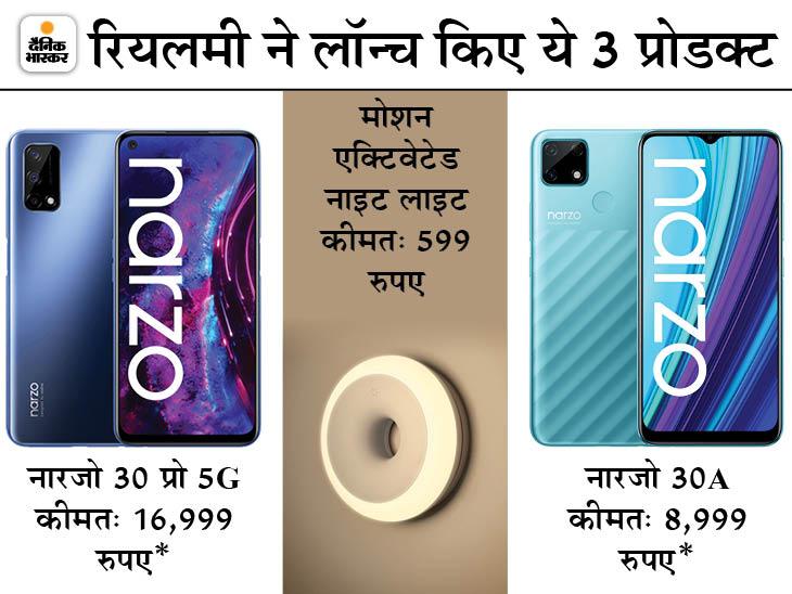 रियलमी ने नारजो 30 सीरीज में दो स्मार्टफोन लॉन्च किए, मोशन सेंसर से लैस लाइट भी बाजार में उतारी टेक & ऑटो,Tech & Auto - Dainik Bhaskar