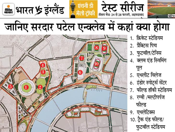 अहमदाबाद बनेगा भारत का स्पोर्ट्स हब:236 एकड़ जमीन पर बनेगा सरदार पटेल एनक्लेव, 50 खेलों के लिए तैयार होगा इन्फ्रास्ट्रक्चर