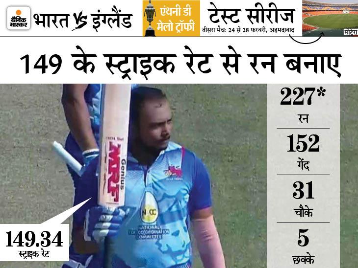 पृथ्वी शॉ का दोहरा शतक: मुंबई ने 50 ओवर में बनाए 457 रन, लिस्ट ए में अब तक का चौथा सबसे बड़ा स्कोर