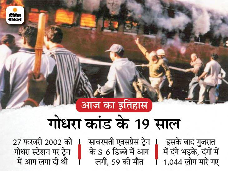 गुजरात में गोधरा कांड हुआ, उसके बाद भड़के दंगों में एक हजार से ज्यादा लोग मारे गए|देश,National - Dainik Bhaskar