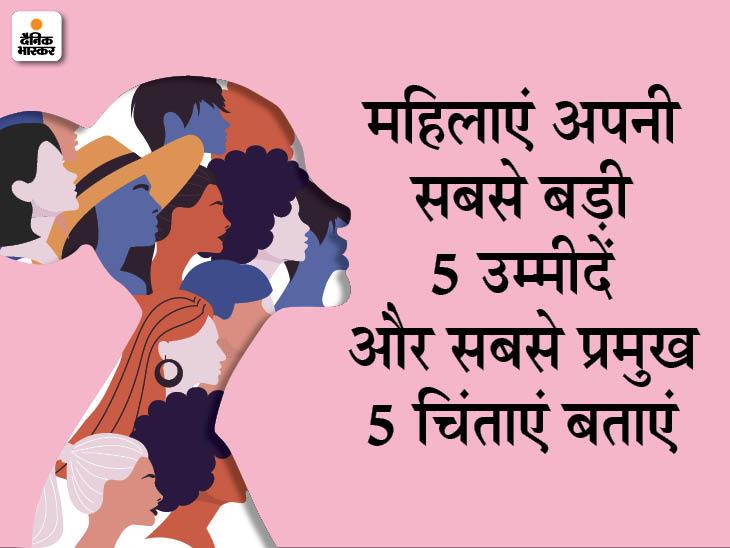 महिला दिवस विशेष: सिर्फ महिलाओं के लिए भास्कर का विशेष सर्वेक्षण, 3 मार्च तक उनकी राय बताएगी