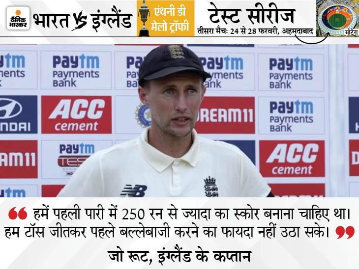 इंग्लैंड को मोटेरा की पिच से प्रॉब्लम नहीं, ECB अधिकारियों ने BCCI से कहा- हमारे बल्लेबाज सीधी गेंदों पर आउट हुए|क्रिकेट,Cricket - Dainik Bhaskar