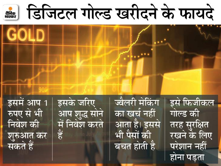 डिजिटल गोल्ड में निवेश करने से पहले इस पर लगने वाले टैक्स और कितना पैसा लगाना चाहिए ये समझें|बिजनेस,Business - Dainik Bhaskar