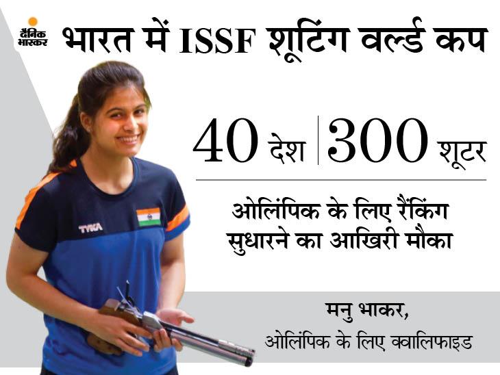 दिल्ली में ISSF शूटिंग वर्ल्ड कप: पाकिस्तानी शूटर, कोच और स्टाफ को भारतीय वीजा मिलेगा;  जापान-चीन सहित 6 देशों ने नाम वापस लिए