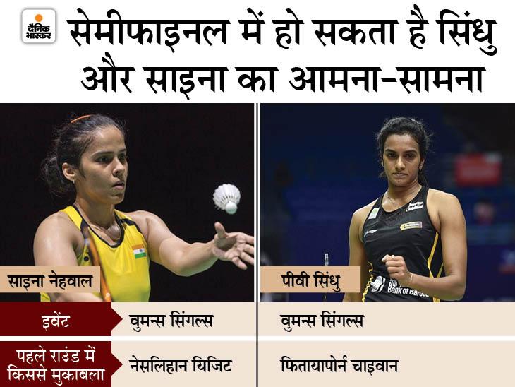 सिंधु और साइना समेत टूर्नामेंट में 15 भारतीय खिलाड़ी उतरेंगे, पहले राउंड में भारत के श्रीकांत और समीर के बीच मुकाबला स्पोर्ट्स,Sports - Dainik Bhaskar