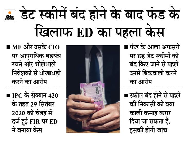 फ्रैंकलिन टेंपलटन और उसके सीनियर अफसरों पर मनी लॉन्ड्रिंग का केस, निवेशकों को नुकसान पहुंचाकर अपने लिए काली कमाई करने का आरोप|बिजनेस,Business - Dainik Bhaskar