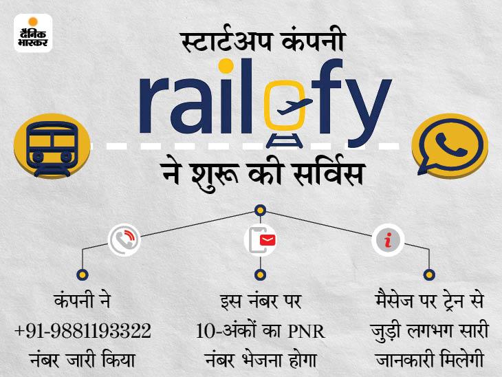 अब वॉट्सऐप पर ट्रेनों का रियल टाइम अपडेट्स मिलेगा, बस इस नंबर पर करना होगा मैसेज|टेक & ऑटो,Tech & Auto - Dainik Bhaskar