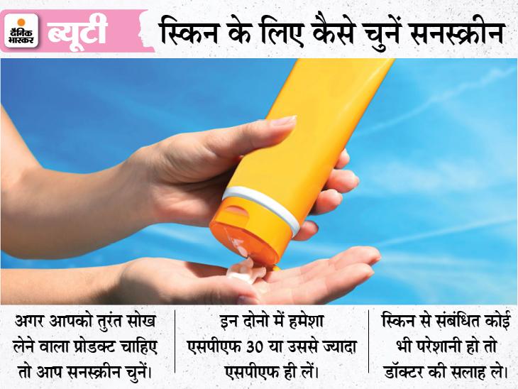 सन प्रोटेक्शन लोशन के तौर पर काम करता है सनस्क्रीन, जानें धूप से बचने के लिए क्या है बेहतर|ब्यूटी,Beauty - Dainik Bhaskar