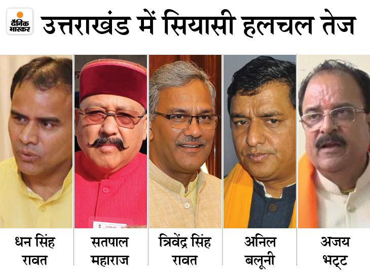 उत्तराखंड में CM बदलने की अटकलें: रावत दिल्ली तलब; पार्टी के एक धड़े का आरोप, चेहरा नहीं बदला तो 2021 के चुनाव में होगा भारी नुकसान