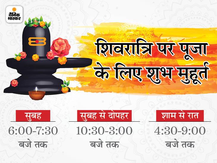 111 साल बाद अंगारक योग में शिवरात्रि, मंदिर नहीं जा पा रहे हैं तो 10 आसान स्टेप्स में घर पर ही ऐसे करें शिव पूजा|धर्म,Dharm - Dainik Bhaskar