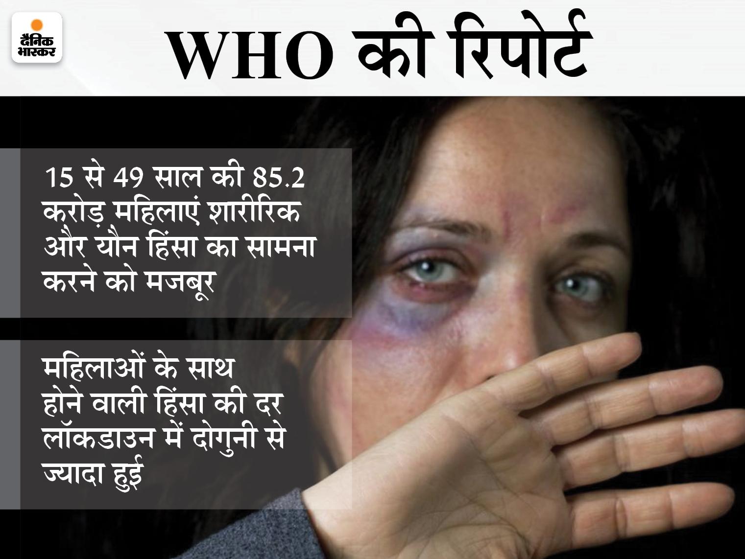 हर तीन में से एक महिला दुनिया भर में शारीरिक और यौन हिंसा का शिकार, 15 से 49 साल की 31% महिलाएं इसका सामना करने को मजबूर लाइफस्टाइल,Lifestyle - Dainik Bhaskar
