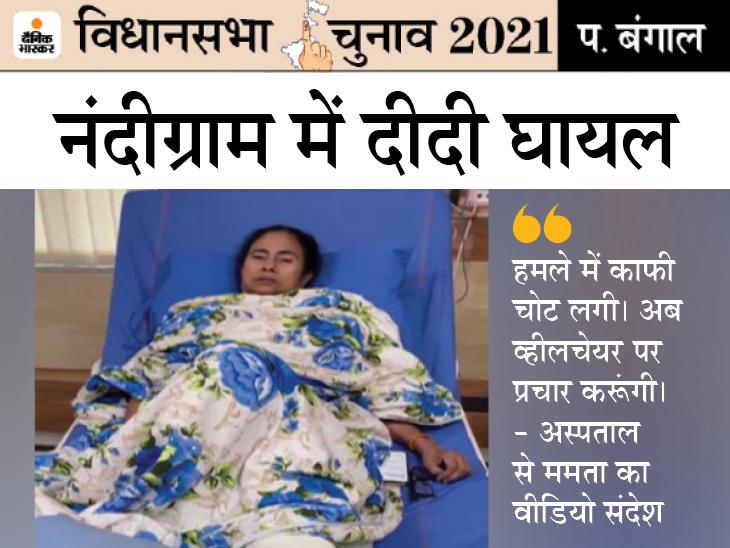 ममता को अस्पताल की दूसरी बिल्डिंग में शिफ्ट किया गया, हमले के खिलाफ TMC कार्यकर्ता काले कपड़े से मुंह ढंककर प्रदर्शन करेंगे देश,National - Dainik Bhaskar