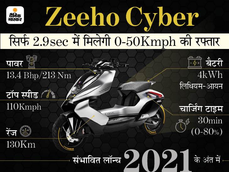 जल्द लॉन्च होगा CFMoto का इलेक्ट्रिक स्कूटर, 110Kmph की रफ्तार से दौड़ेगा, जानिए क्या है खास|टेक & ऑटो,Tech & Auto - Dainik Bhaskar