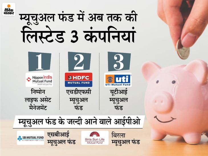 आदित्य बिरला सन लाइफ म्यूचुअल फंड लाएगी IPO, बोर्ड ऑफ डायरेक्टर्स ने दी मंजूरी|बिजनेस,Business - Dainik Bhaskar