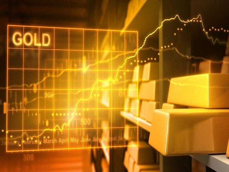 गोल्ड म्यूचुअल फंड ने 1 साल में दिया 13% का रिटर्न, इस समय इसमें निवेश आपको दिला सकता है शानदार रिटर्न बिजनेस,Business - Dainik Bhaskar