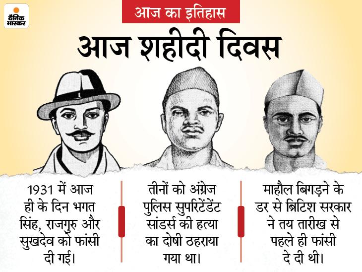 राजगुरु और सुखदेव के साथ फांसी पर चढ़े थे भगत सिंह, अंग्रेजों ने डर के चलते तय तारीख से एक दिन पहले ही दे दी थी फांसी|देश,National - Dainik Bhaskar