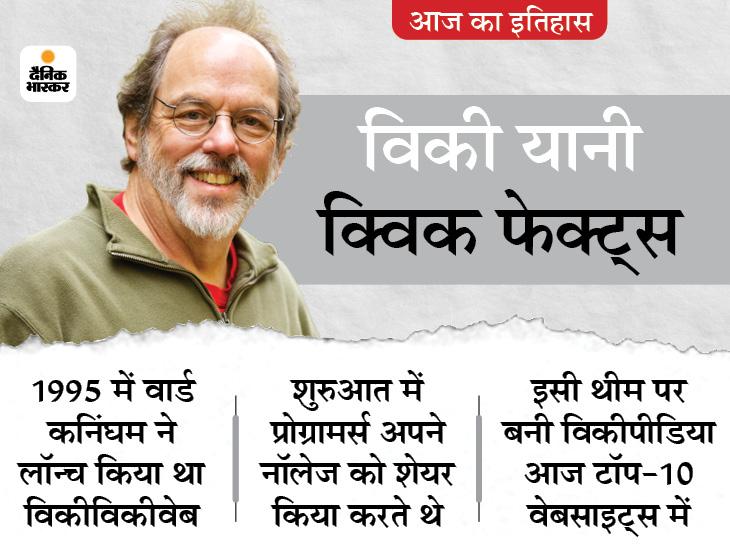 विकीविकीवेब से शुरू हुआ सिलसिला विकीपीडिया तक पहुंचा; आज है दुनिया की नंबर-1 नॉलेज साइट|देश,National - Dainik Bhaskar