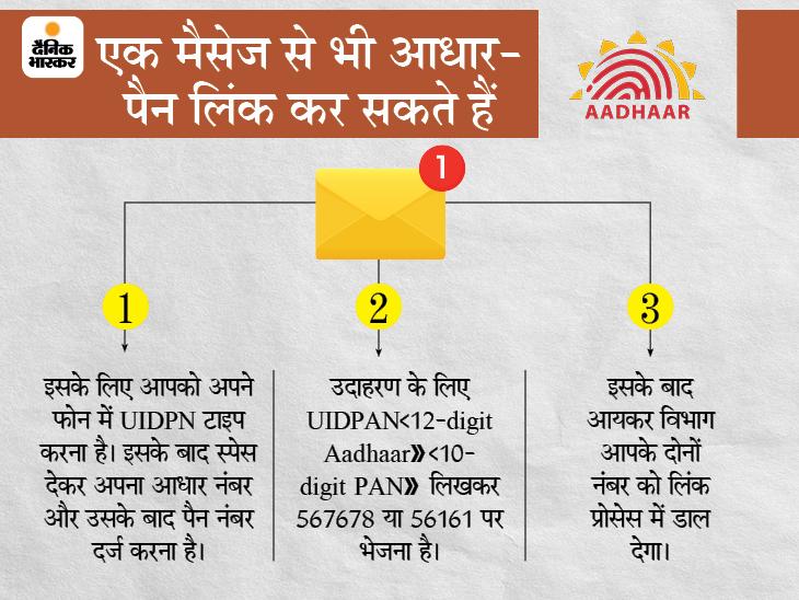 30 जून तक पैन को आधार से लिंक करा लें, नहीं तो देना होगा जुर्माना, TDS भी दोगुना कटेगा बिजनेस,Business - Dainik Bhaskar