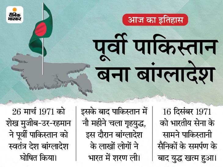 आज बांग्लादेश का स्वाधीनता दिवस, 50 साल पहले पूर्वी पाकिस्तान को आजाद मुल्क घोषित किया गया था|देश,National - Dainik Bhaskar