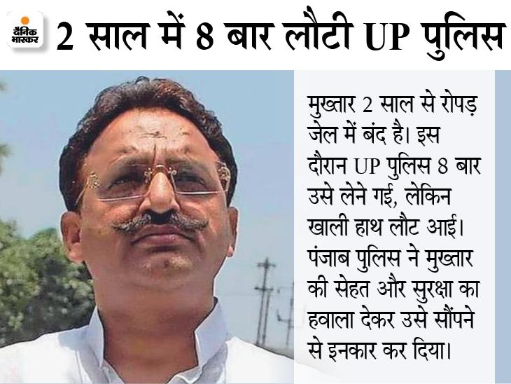 बाहुबली मुख्तार अंसारी पंजाब से UP की जेल में शिफ्ट किया जाएगा, सुप्रीम कोर्ट का आदेश- दो हफ्ते में पुलिस के सुपुर्द करें|लखनऊ,Lucknow - Dainik Bhaskar