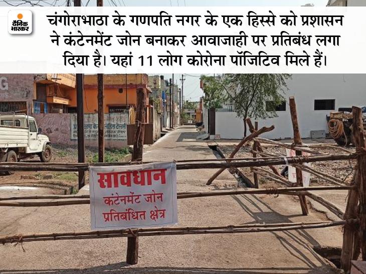 चंगोराभाठा के गणपति नगर के एक हिस्से में पसरा है सन्नाटा, दूसरे हिस्से में बेपरवाह लोग कह रहे हैं- कोनो चिंता के बात नइहे|रायपुर,Raipur - Dainik Bhaskar