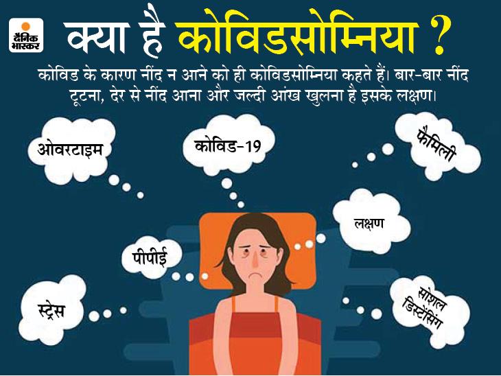 कोरोना के कारण 40% लोगों में बढ़ी नींद न आने की समस्या, जानिए वो 4 तरीके जो आपको नींद पूरी करने में मदद करेंगे लाइफ & साइंस,Happy Life - Dainik Bhaskar