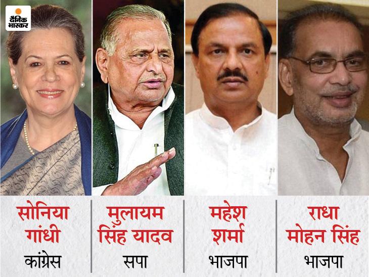 पीआरएस इंडिया और लोकसभा के आंकड़ों से पता चला- 15 सांसद सदन में 100% उपस्थित रहे, इनमें 11 भाजपा के|दिल्ली + एनसीआर,Delhi + NCR - Dainik Bhaskar