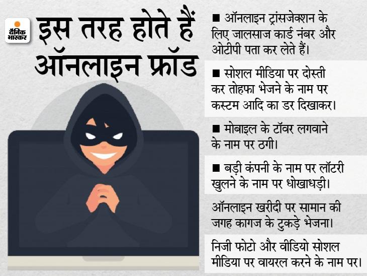 वीडियो कॉल में होती है न्यूड लड़की, स्क्रीन शॉट लेकर वायरल करने की धमकी दे ऐंठते हैं रुपए|मध्य प्रदेश,Madhya Pradesh - Dainik Bhaskar