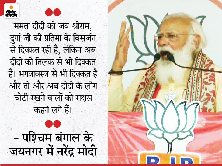 PM का ममता पर तंज- सुना है दीदी किसी और सीट से भी नामांकन भरेंगी, TMC सांसद का जवाब- हां वे लड़ेंगी और सीट वाराणसी होगी|चुनाव 2021,Election 2021 - Dainik Bhaskar