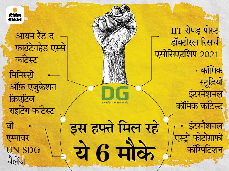 इंडिया से लेकर UN तक कॉम्पिटिशन में टैलेंट दिखाकर अवार्ड जीतने के 8 मौके|बिहार,Bihar - Dainik Bhaskar