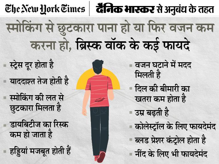 ब्रेन पर बढ़ती उम्र का असर कम करना हो या हड्डियों को मजबूत बनाना, रोजाना 30 मिनट ब्रिस्क वॉक करें|ज़रुरत की खबर,Zaroorat ki Khabar - Dainik Bhaskar