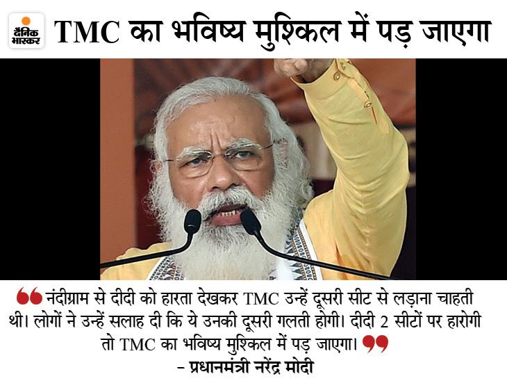 ममता के वाराणसी से चुनाव लड़ने के बयान पर PM का तंज, कहा- दीदी..काशी का दिल बहुत बड़ा है, आपको टूरिस्ट गैंग नहीं कहेंगे|देश,National - Dainik Bhaskar