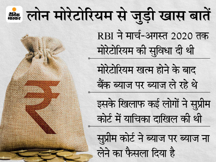 सुप्रीम कोर्ट के फैसले से बैंकों पर 2 हजार करोड़ रुपए का बोझ पड़ेगा|बिजनेस,Business - Dainik Bhaskar