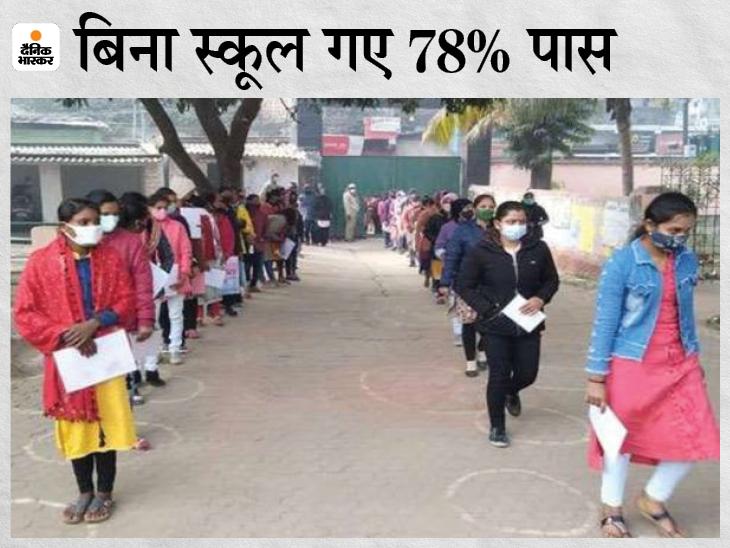 251 दिन खुलते हैं सरकारी स्कूल, कोरोना में रहे बंद; ऑनलाइन पढ़ाया नहीं, मैट्रिक पास होने वालों पर करें गर्व बिहार,Bihar - Dainik Bhaskar