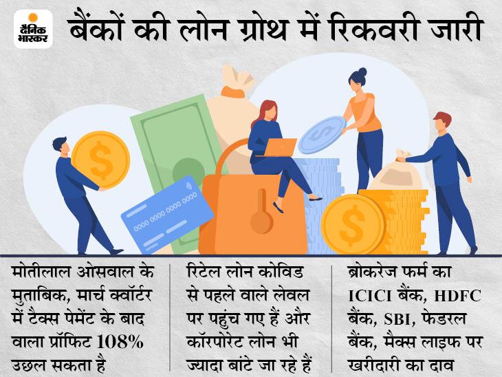 कोविड की दूसरी लहर से बढ़ सकता है बैड लोन, रिकवरी तेज होने से प्रॉफिटेबिलिटी बढ़ने की संभावना बिजनेस,Business - Dainik Bhaskar