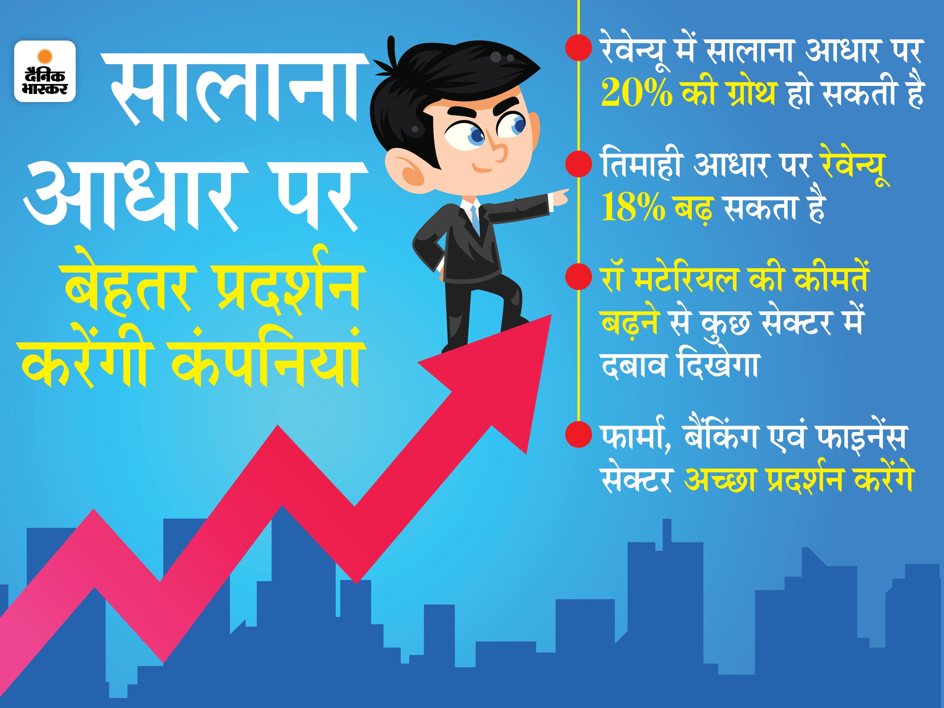2020-21 में बेहतर प्रदर्शन करेंगी निफ्टी-50 कंपनियां, दोगुना बढ़ सकता है फायदा बिजनेस,Business - Dainik Bhaskar