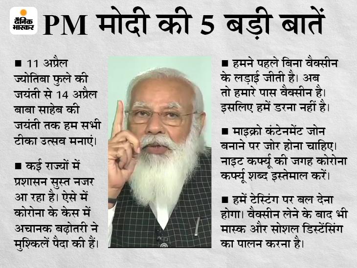 PM बोले- महाराष्ट्र, छत्तीसगढ़, पंजाब, MP और गुजरात में पिछले साल से ज्यादा केस आ रहे; माइक्रो कंटेनमेंट जोन पर ध्यान दीजिए देश,National - Dainik Bhaskar