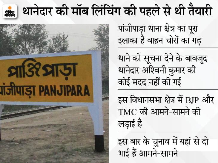 बिहार से चोरी होकर बंगाल के इन गांवों में जाती हैं गाड़ियां, SHO को टारगेट बनाने वाले इलाके इसे राजनीति से नहीं जोड़ रहे|किशनगंज (बिहार),Kishanganj (Bihar) - Dainik Bhaskar