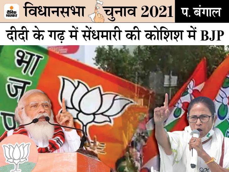 मुस्लिम बहुल इस इलाके में अम्फान, भ्रष्टाचार, बेरोजगारी जैसे मुद्दों के बाद भी दीदी का दबदबा कायम, कई सीटों पर BJP दे रही कड़ी टक्कर|पश्चिम बंगाल,West Bengal - Dainik Bhaskar