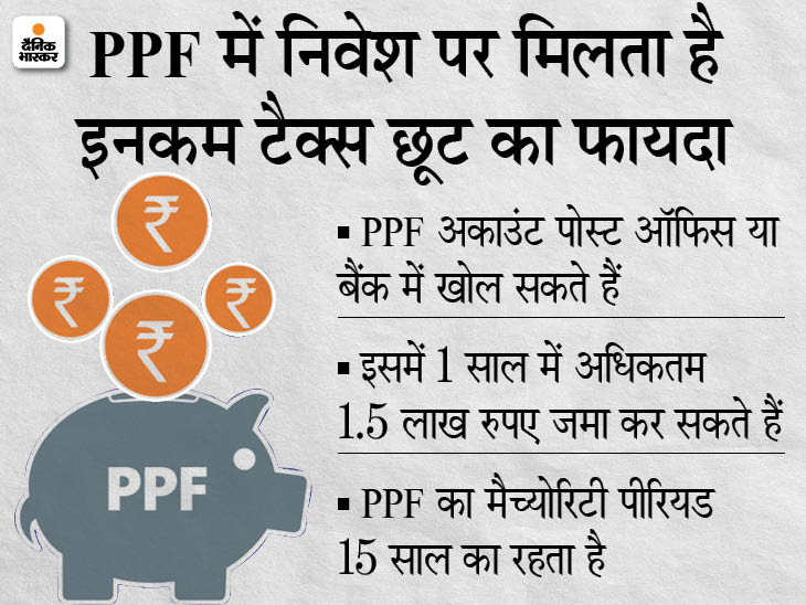 PPF अकाउंट के जरिए आप भी आसानी से तैयार कर सकते हैं 1 करोड़ से ज्यादा का फंड, इसमें मिल रहा 7.1% ब्याज|बिजनेस,Business - Dainik Bhaskar