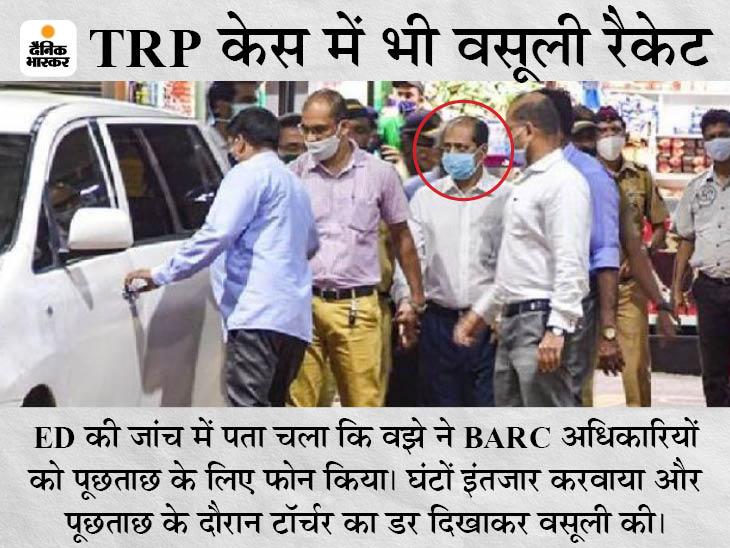 वझे ने टॉर्चर न करने के लिए BARC से वसूले थे 30 लाख, फेक कंपनियों और हवाला के जरिए दी गई रकम देश,National - Dainik Bhaskar