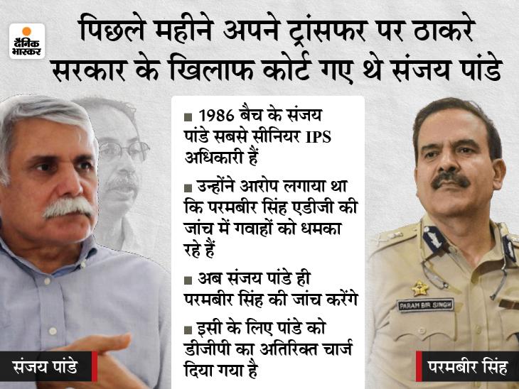 उद्धव सरकार ने मुंबई के पूर्व पुलिस कमिश्नर की जांच सीनियर IPS संजय पांडे को सौंपी, दोनों में 36 का आंकड़ा|देश,National - Dainik Bhaskar