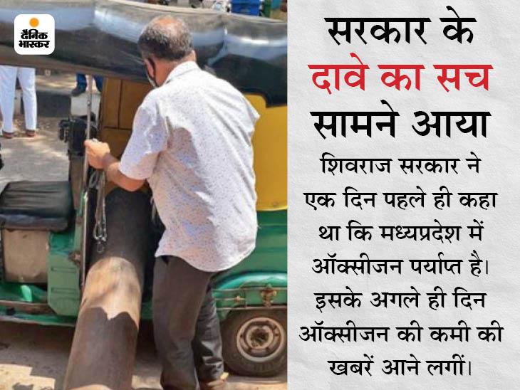 शहर में 20 से ज्यादा कोविड अस्पतालों में भगदड़, मैनेजमेंट ने ऑक्सीजन की कमी बताकर मरीजों को जबरन छुट्टी दे दी|भोपाल,Bhopal - Dainik Bhaskar